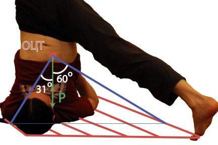 Миниатюра для записи Биомеханический анализ  движений человека