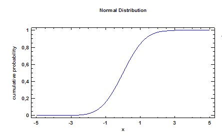 Элементы теории вероятностей