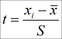 Закон нормального распределения
