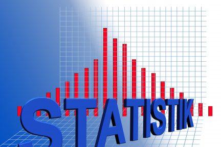 Миниатюра для записи Оценка размера эффекта при статистической обработке данных в спорте